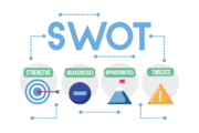 Análise SWOT - Explorar aquilo em que somos bons e o que temos que melhorar!