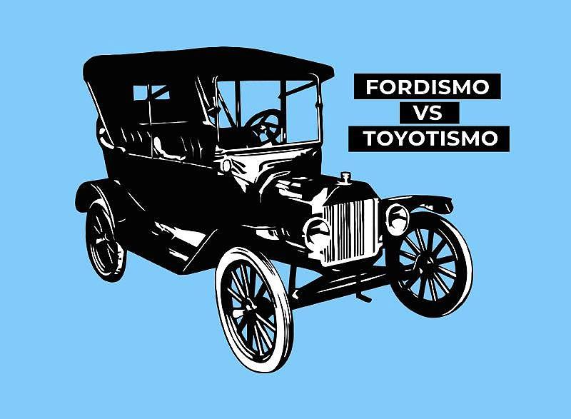 Fordismo vs Toyotismo Imagem Blog